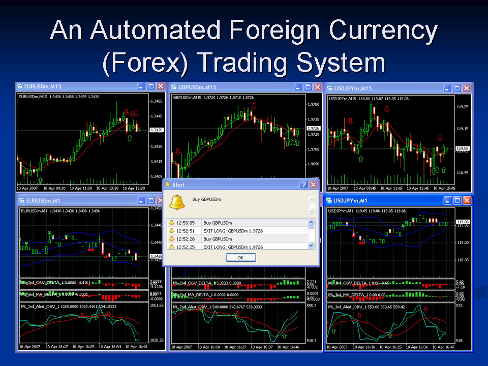 Automated software forex trading